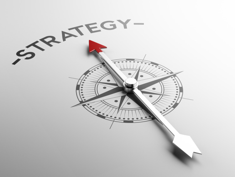 Business Strategy And Its Alignment To Marketing And Branding Strategies!